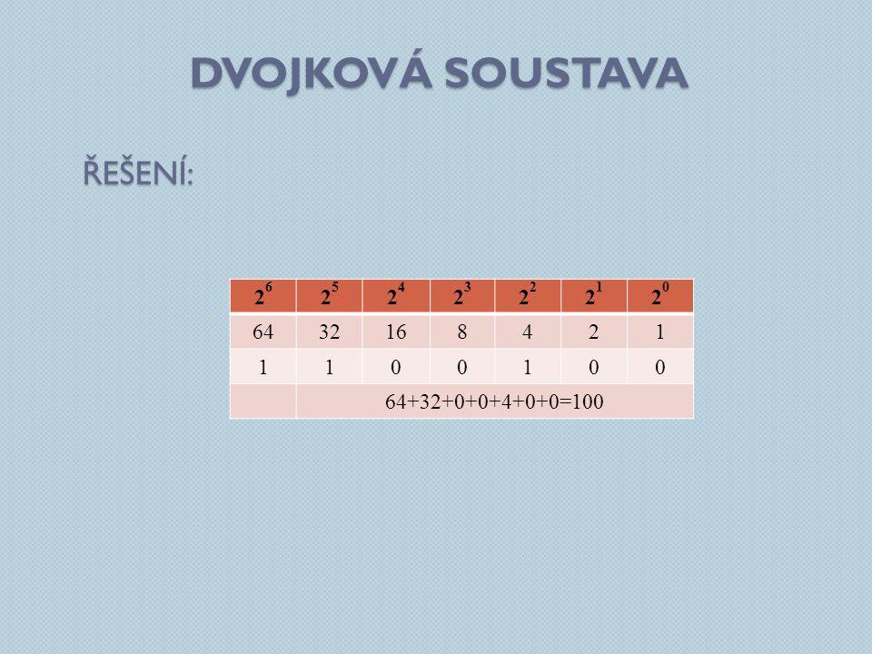 Dvojková soustava Řešení: 26 25 24 23 22 21 20 64 32 16 8 4 2 1