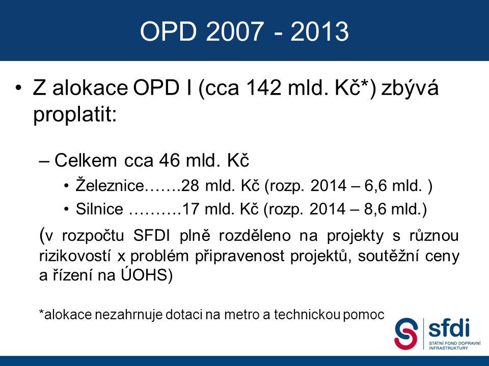 OPD 2007 - 2013 Z alokace OPD I (cca 142 mld. Kč*) zbývá proplatit: