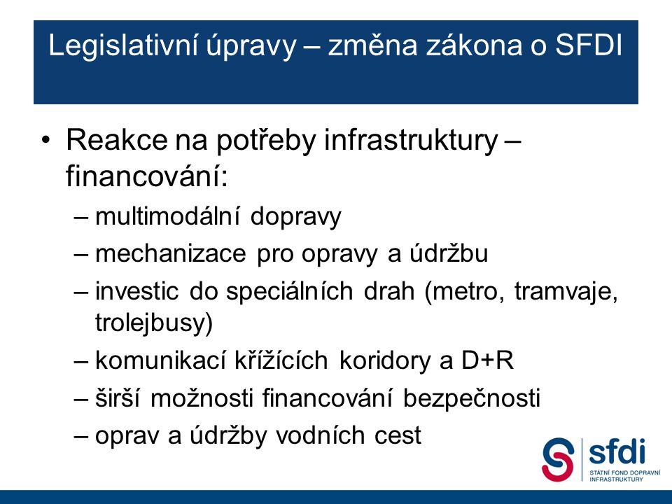 Legislativní úpravy – změna zákona o SFDI