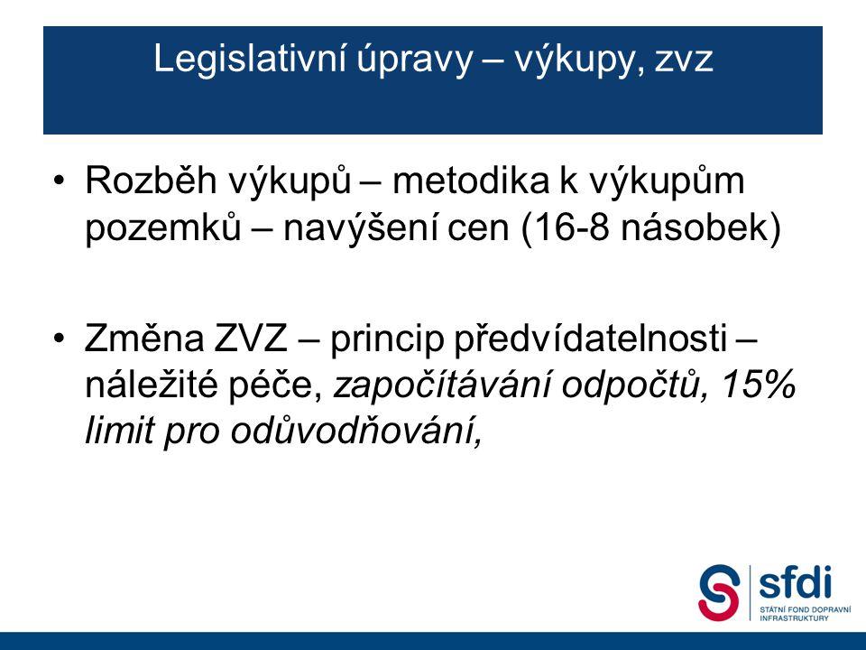 Legislativní úpravy – výkupy, zvz