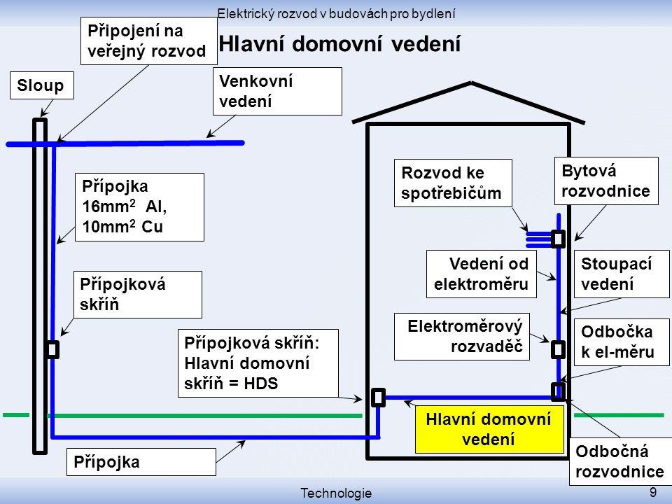 Elektrický rozvod v budovách pro bydlení