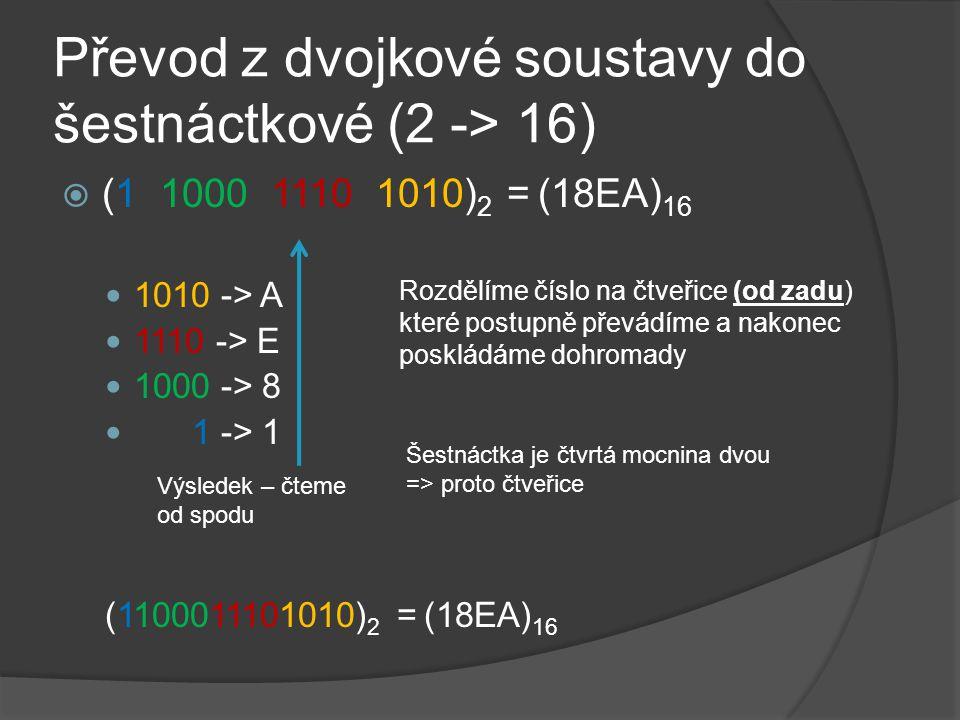 Převod z dvojkové soustavy do šestnáctkové (2 -> 16)