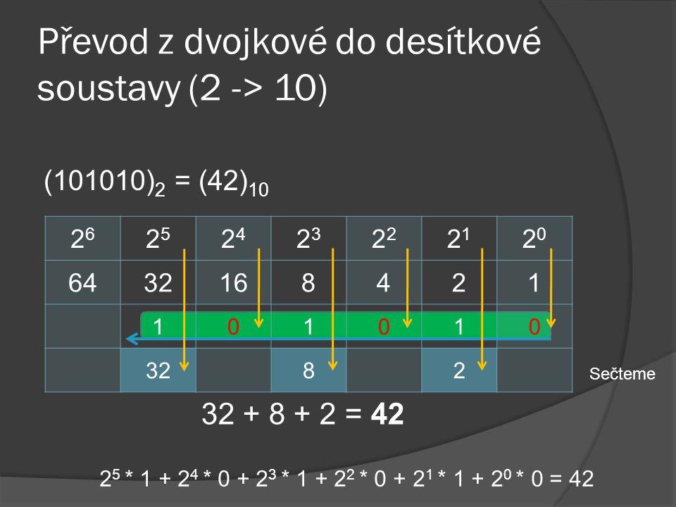 Převod z dvojkové do desítkové soustavy (2 -> 10)