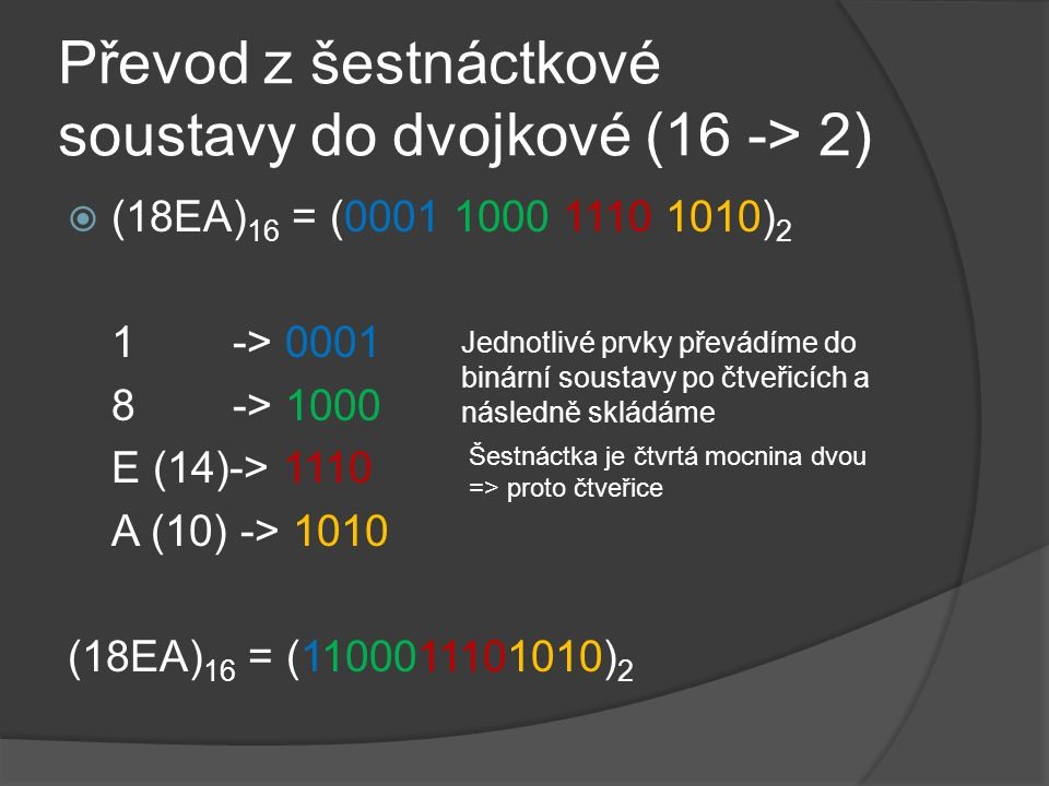 Převod z šestnáctkové soustavy do dvojkové (16 -> 2)