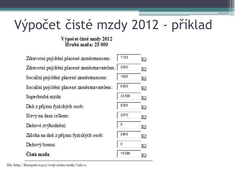 Výpočet čisté mzdy 2012 - příklad