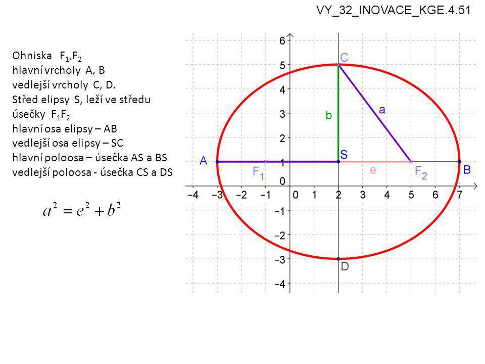 4 VY_32_INOVACE_KGE.4.51. Ohniska F1,F2. hlavní vrcholy A, B vedlejší vrcholy C, D. Střed elipsy S, leží ve středu úsečky F1F2.