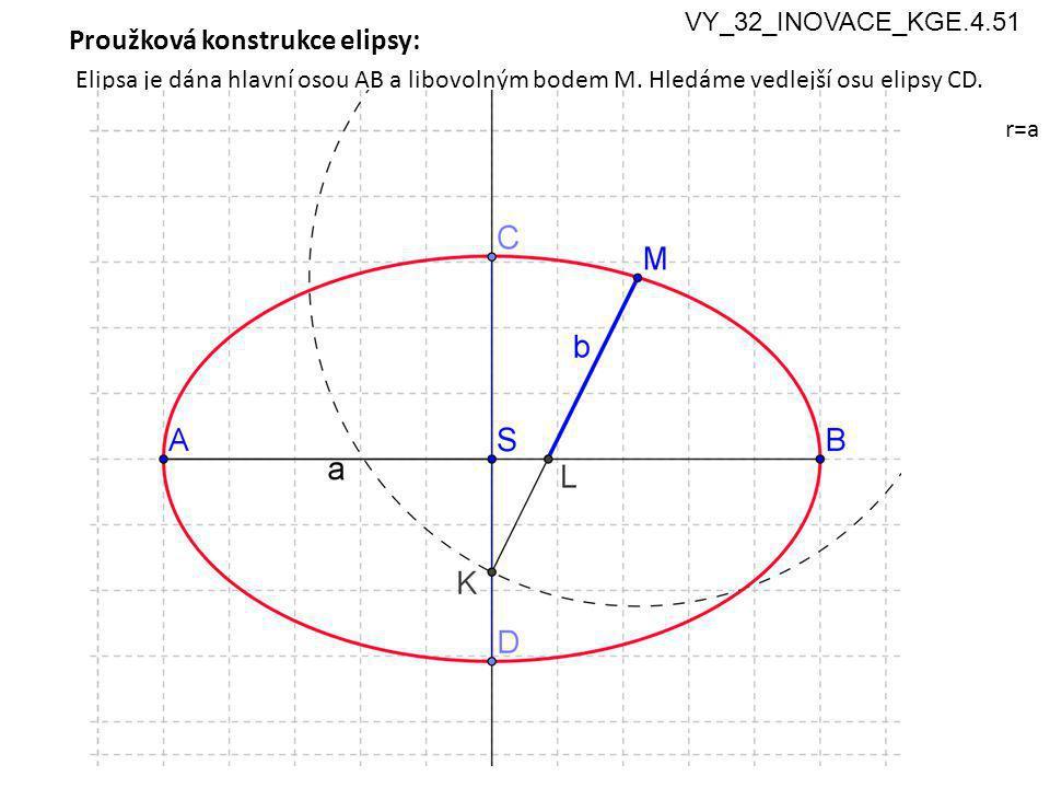 Proužková konstrukce elipsy: