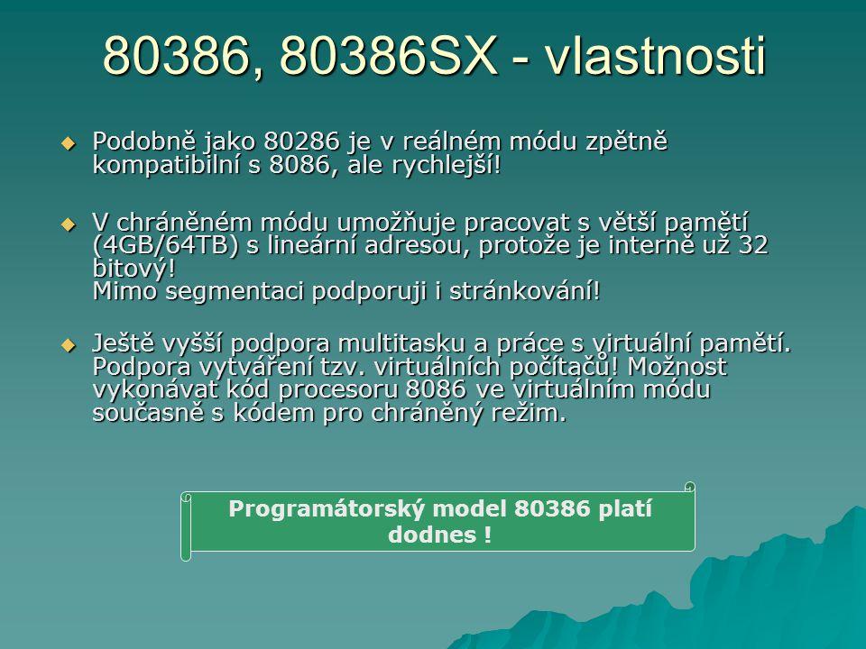 Programátorský model 80386 platí dodnes !