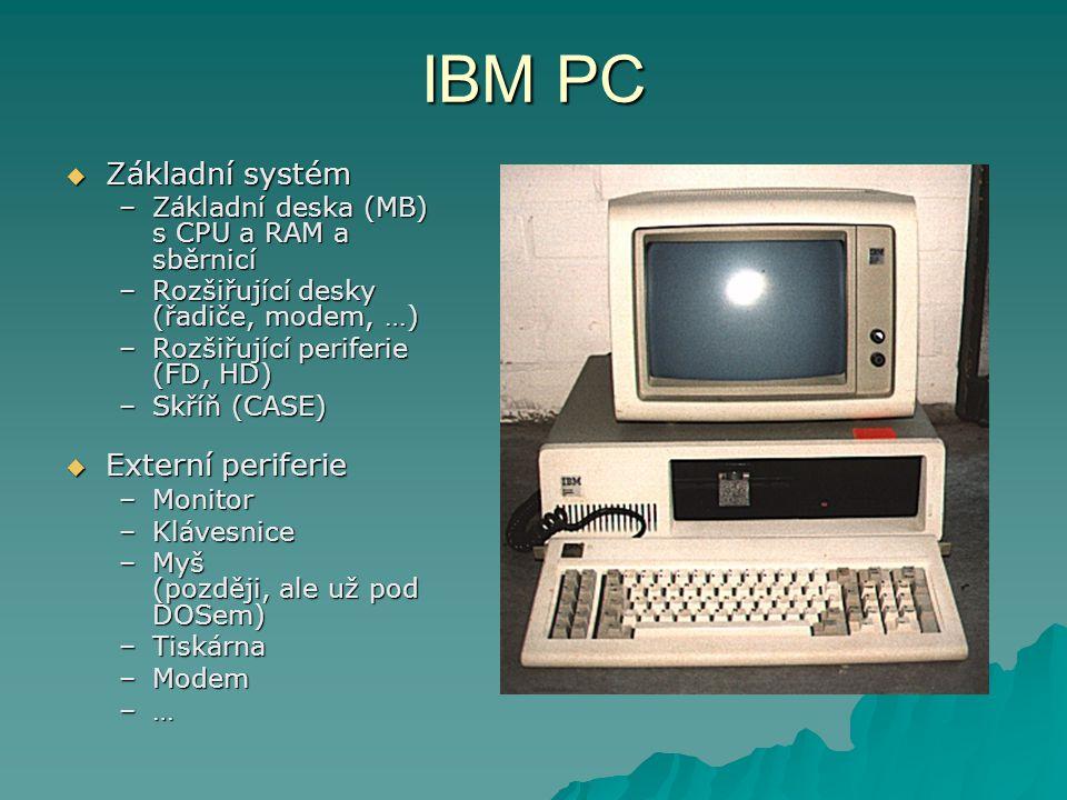IBM PC Základní systém Externí periferie