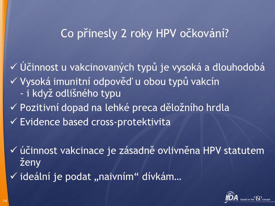 Co přinesly 2 roky HPV očkování