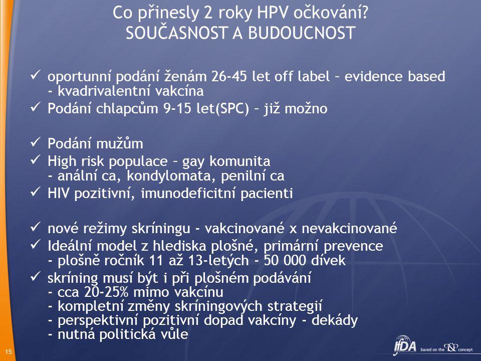 Co přinesly 2 roky HPV očkování SOUČASNOST A BUDOUCNOST