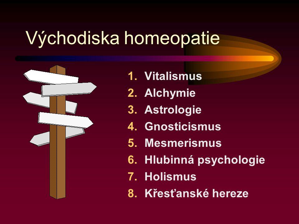 Východiska homeopatie