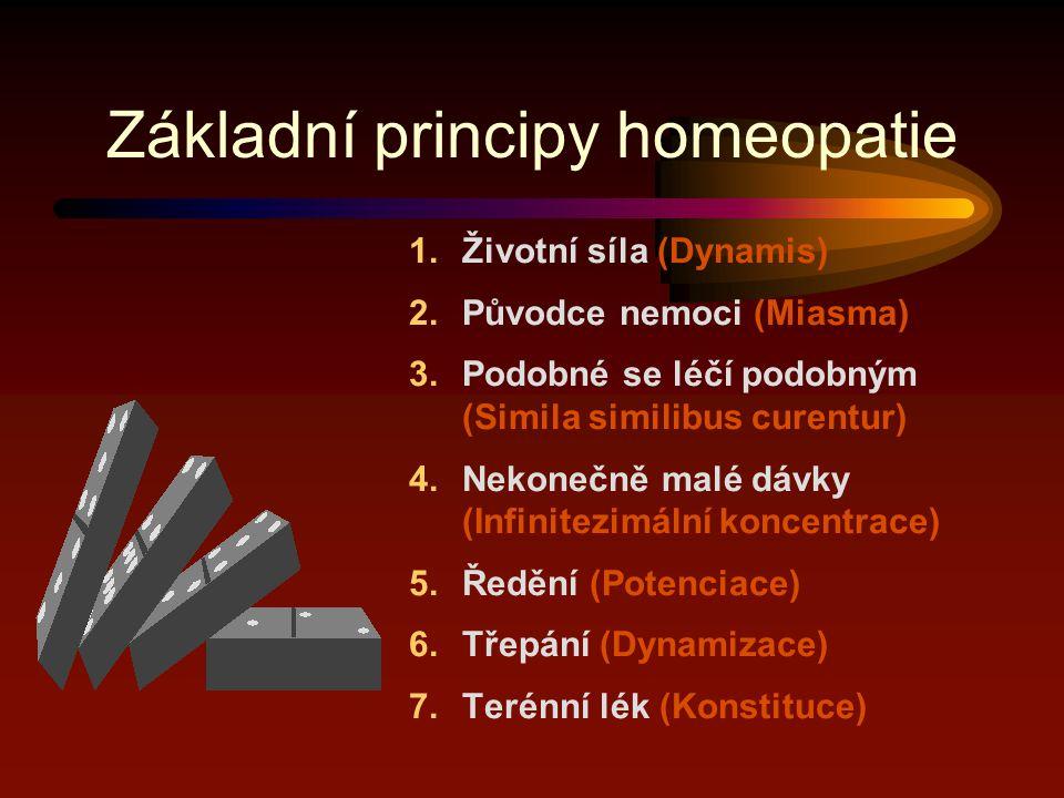 Základní principy homeopatie