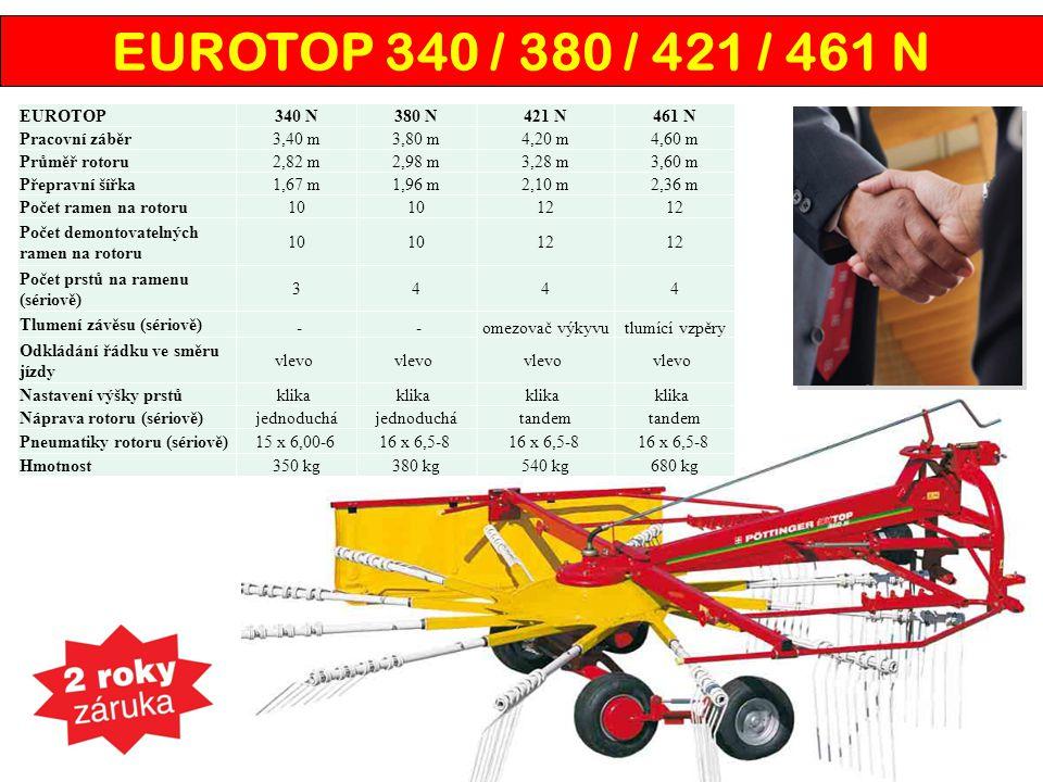EUROTOP 340 / 380 / 421 / 461 N EUROTOP 340 N 380 N 421 N 461 N