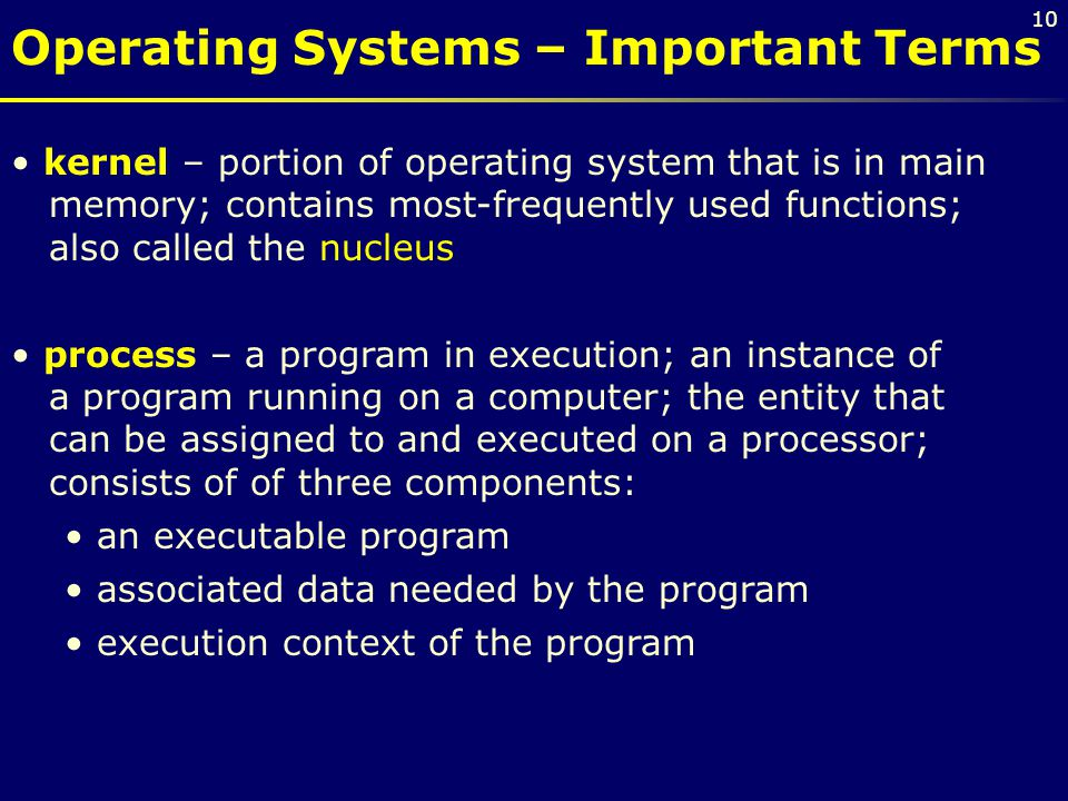 Operating Systems – Important Terms