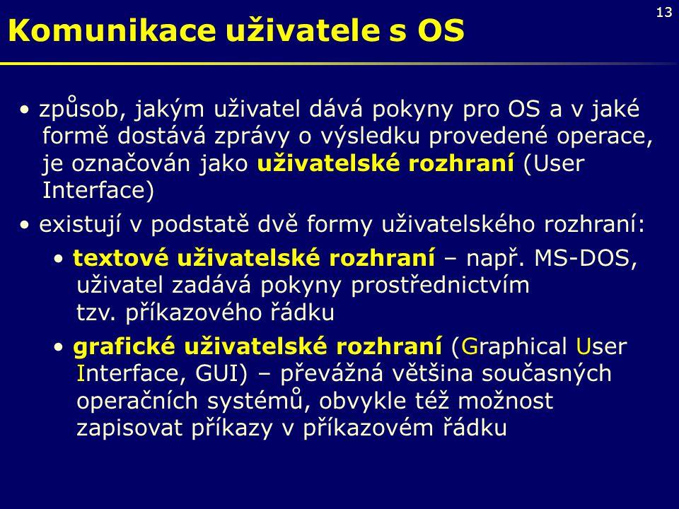 Komunikace uživatele s OS