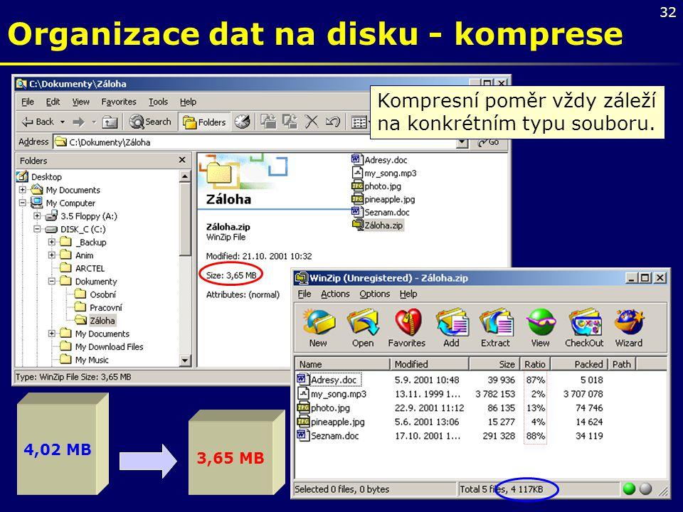 Organizace dat na disku - komprese