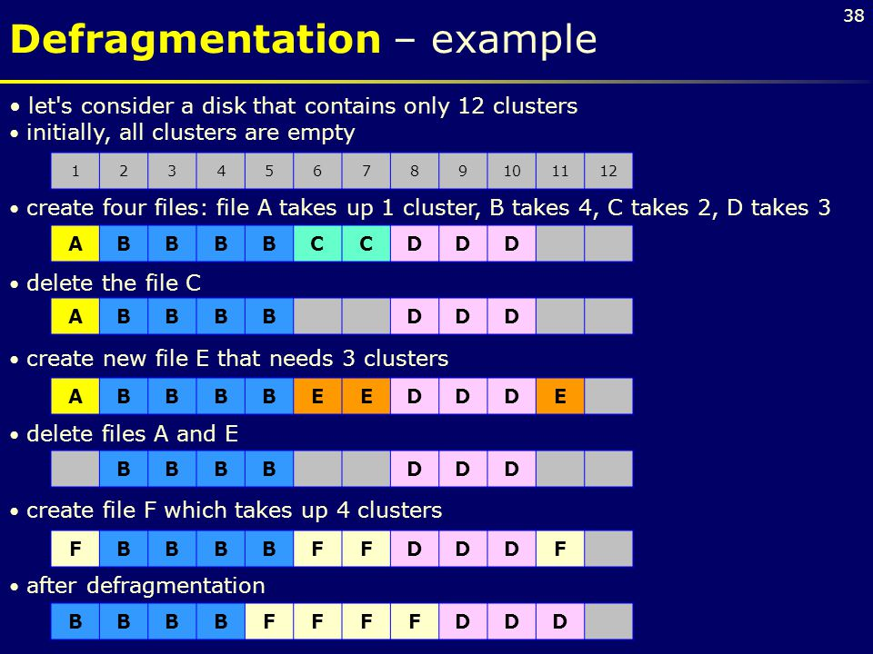 Defragmentation – example