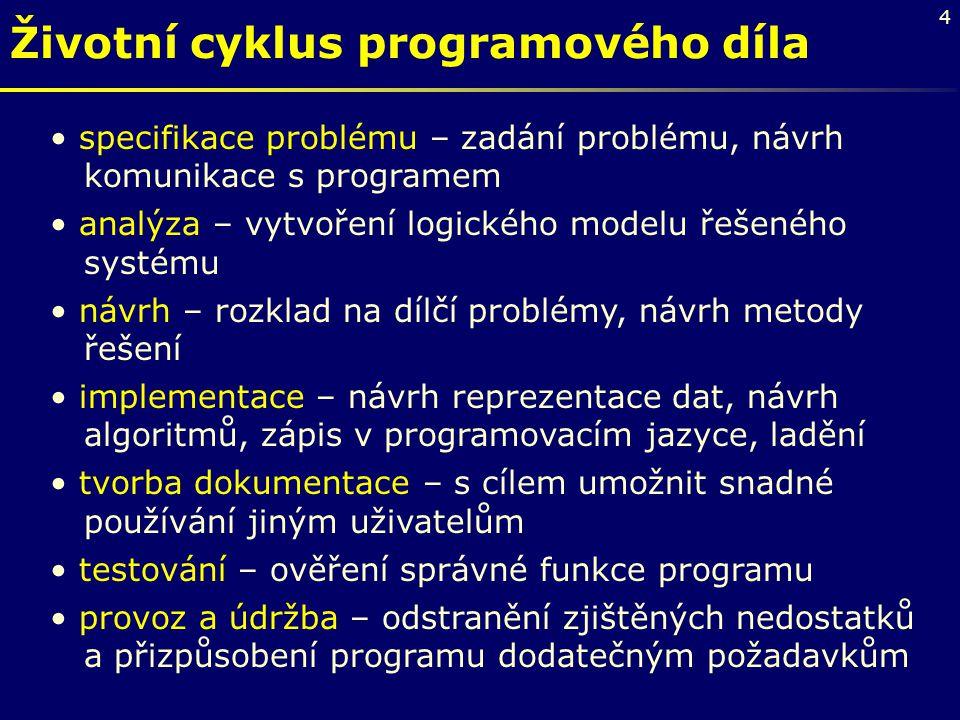 Životní cyklus programového díla