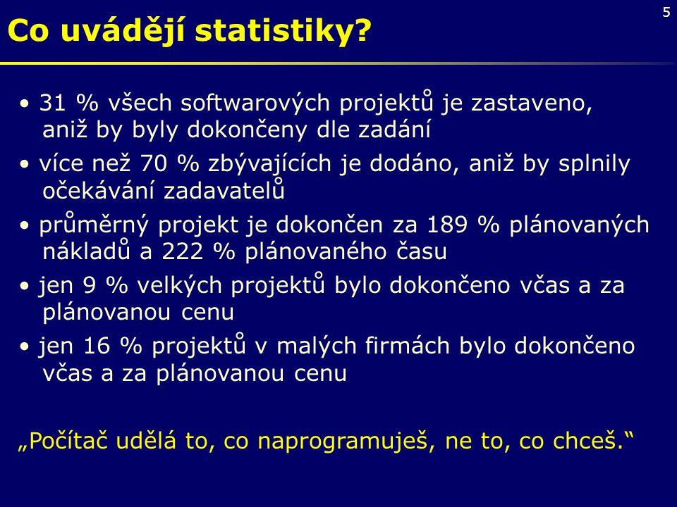 Co uvádějí statistiky 31 % všech softwarových projektů je zastaveno, aniž by byly dokončeny dle zadání.