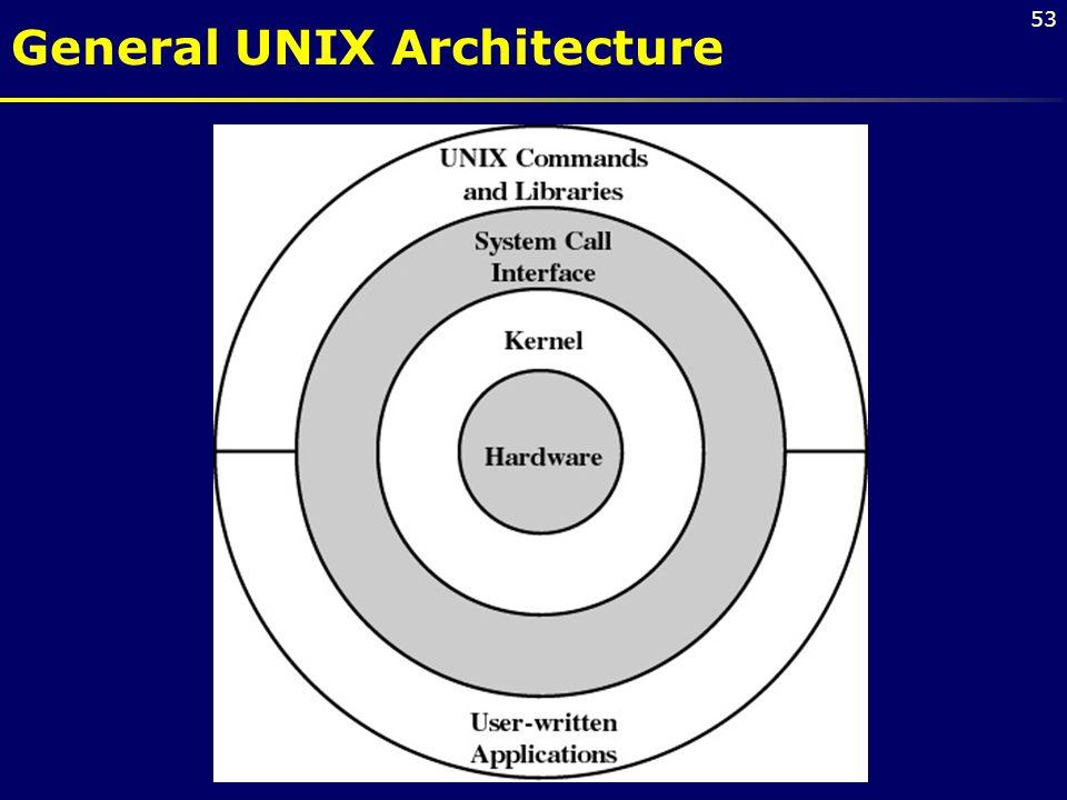General UNIX Architecture