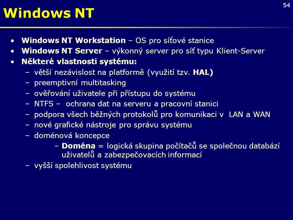 Windows NT Windows NT Workstation – OS pro síťové stanice