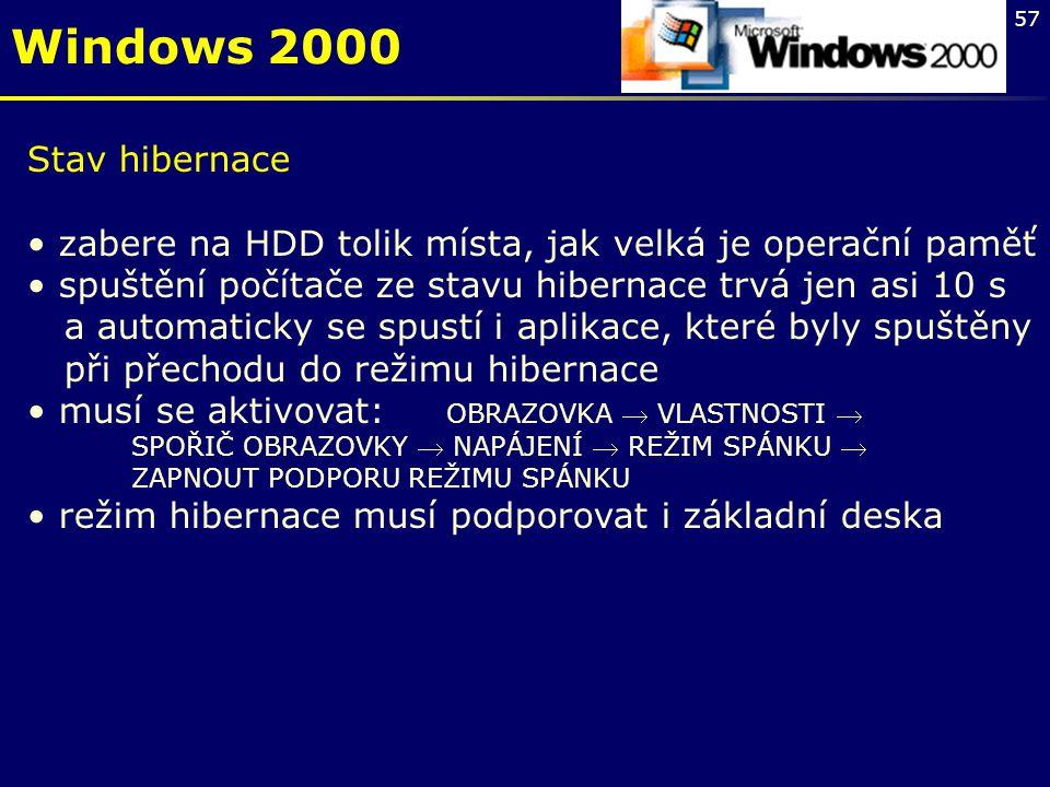 Windows 2000 Stav hibernace