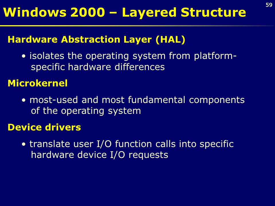 Windows 2000 – Layered Structure