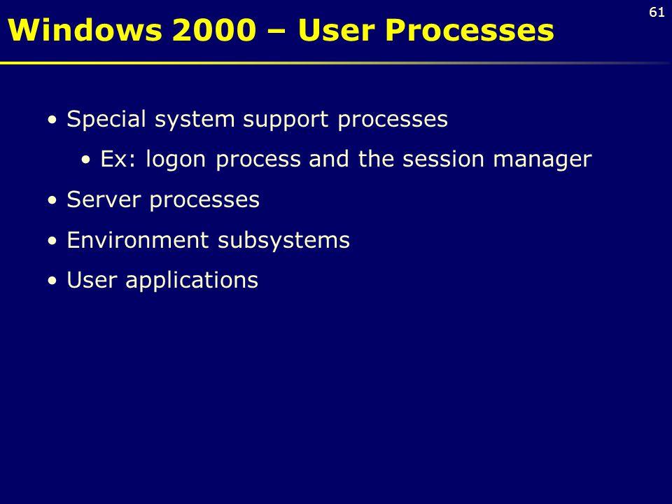 Windows 2000 – User Processes