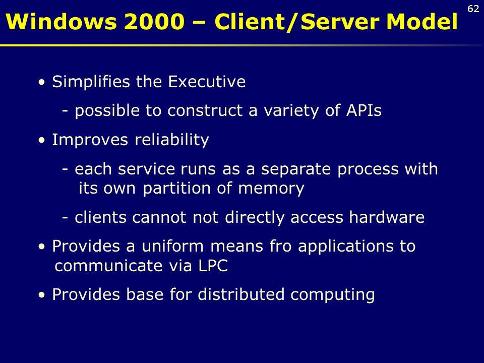 Windows 2000 – Client/Server Model