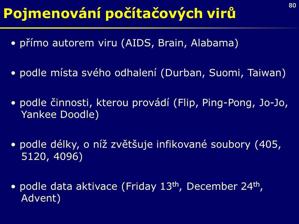 Pojmenování počítačových virů