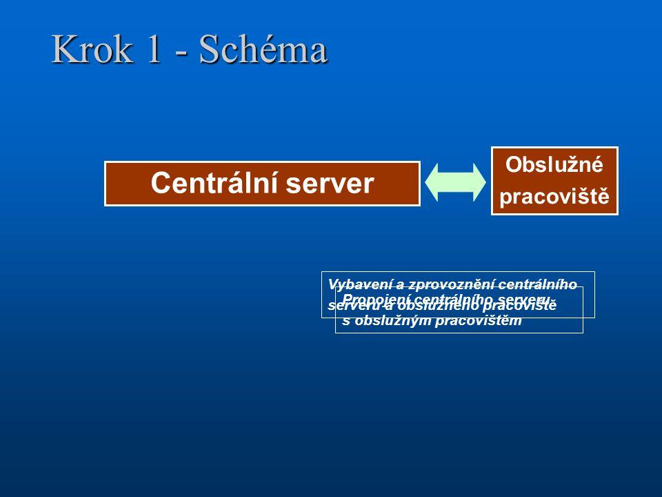 Krok 1 - Schéma Centrální server Obslužné pracoviště
