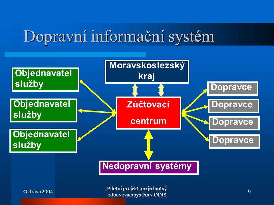Dopravní informační systém