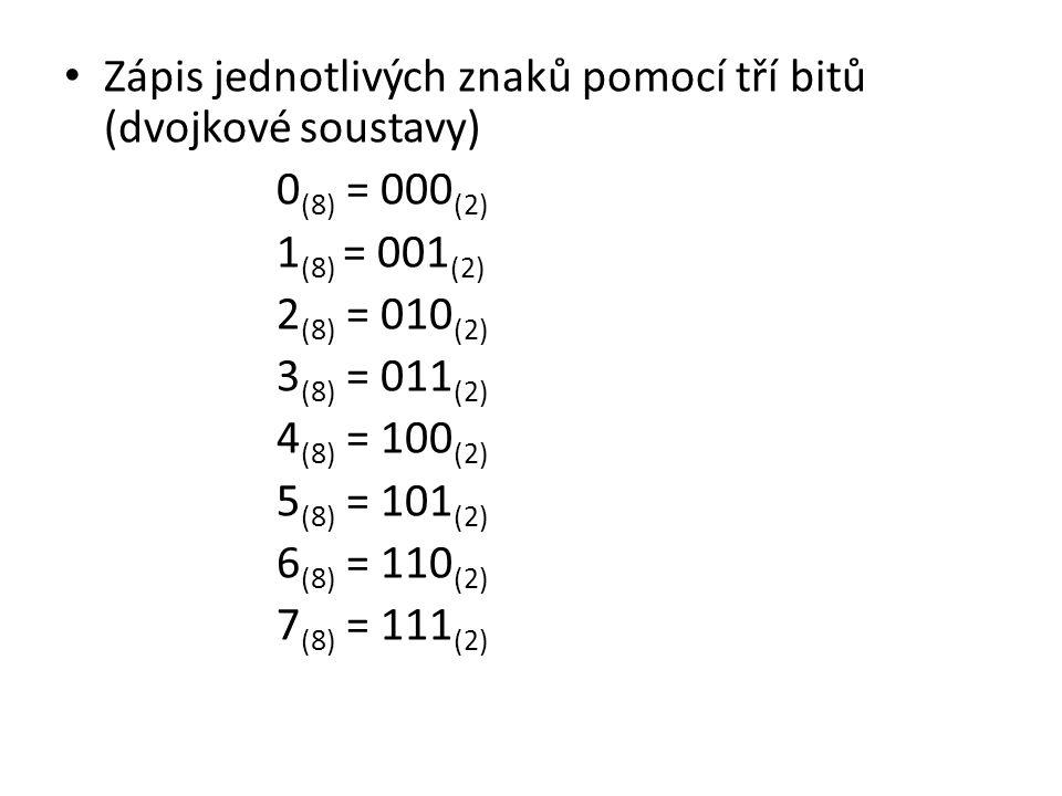 Zápis jednotlivých znaků pomocí tří bitů (dvojkové soustavy)