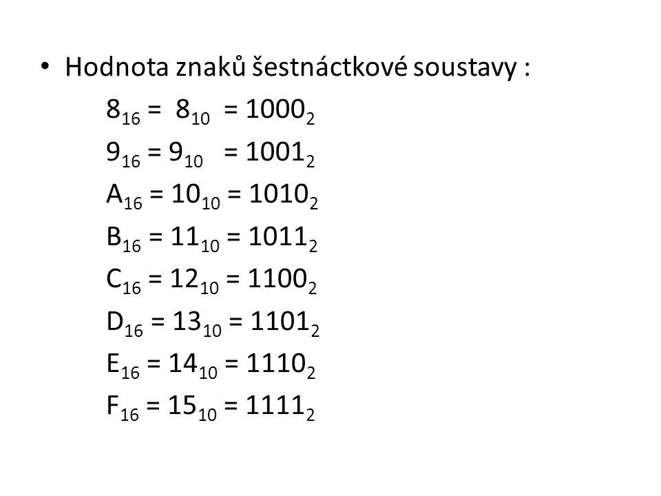 Hodnota znaků šestnáctkové soustavy : 916 = 910 = 10012