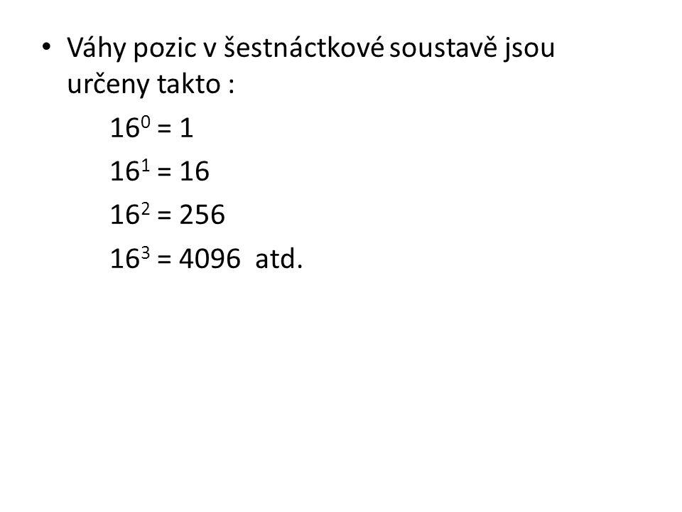 Váhy pozic v šestnáctkové soustavě jsou určeny takto :