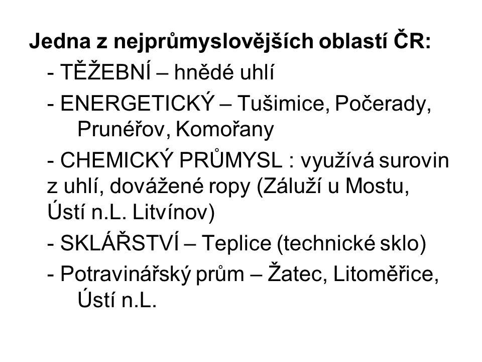 Jedna z nejprůmyslovějších oblastí ČR: