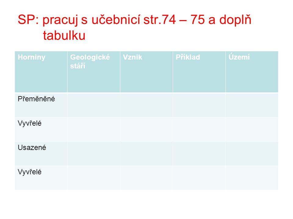 SP: pracuj s učebnicí str.74 – 75 a doplň tabulku
