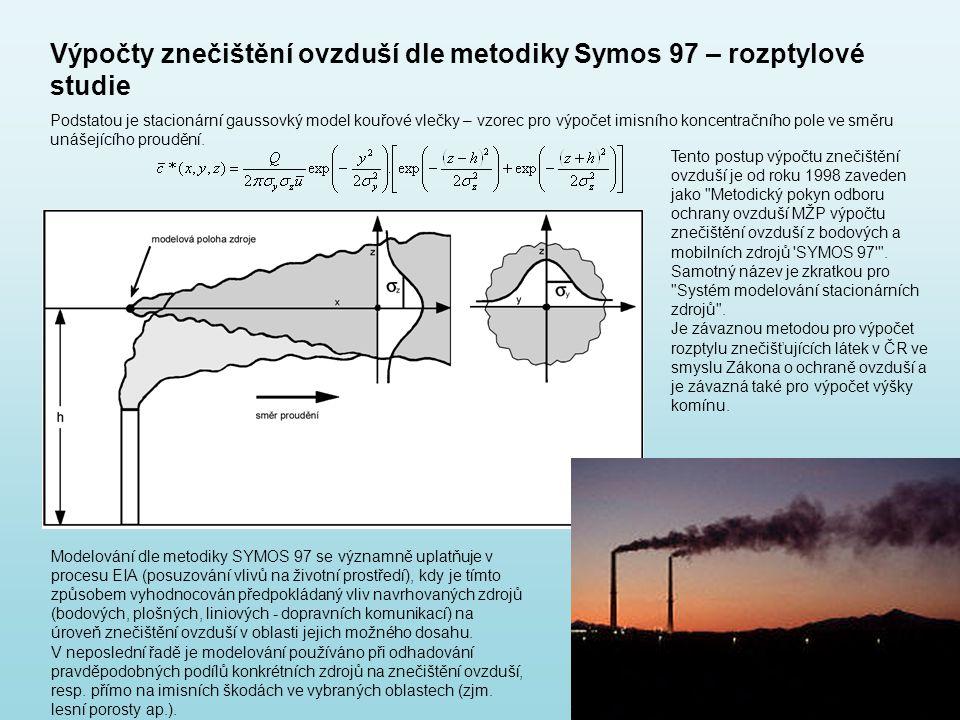 Výpočty znečištění ovzduší dle metodiky Symos 97 – rozptylové studie