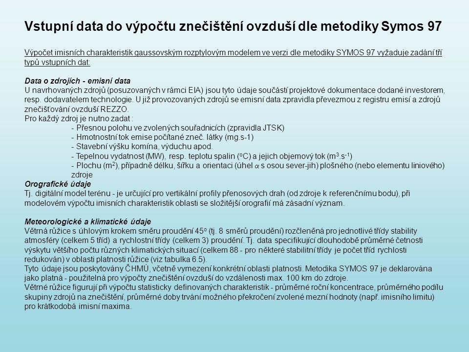 Vstupní data do výpočtu znečištění ovzduší dle metodiky Symos 97