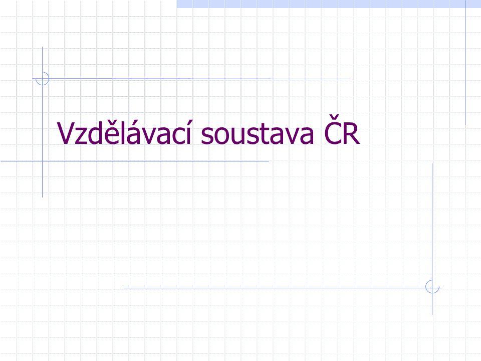 Vzdělávací soustava ČR