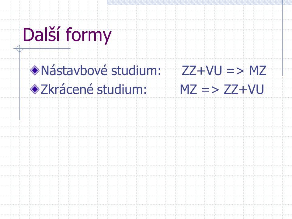 Další formy Nástavbové studium: ZZ+VU => MZ