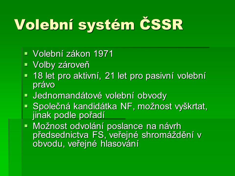Volební systém ČSSR Volební zákon 1971 Volby zároveň