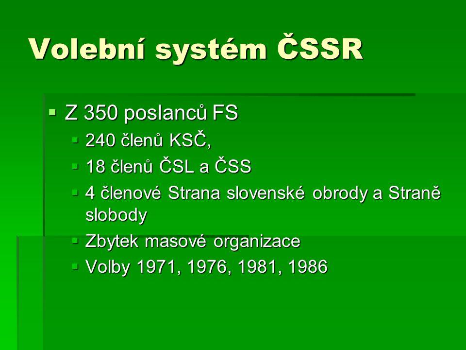 Volební systém ČSSR Z 350 poslanců FS 240 členů KSČ,