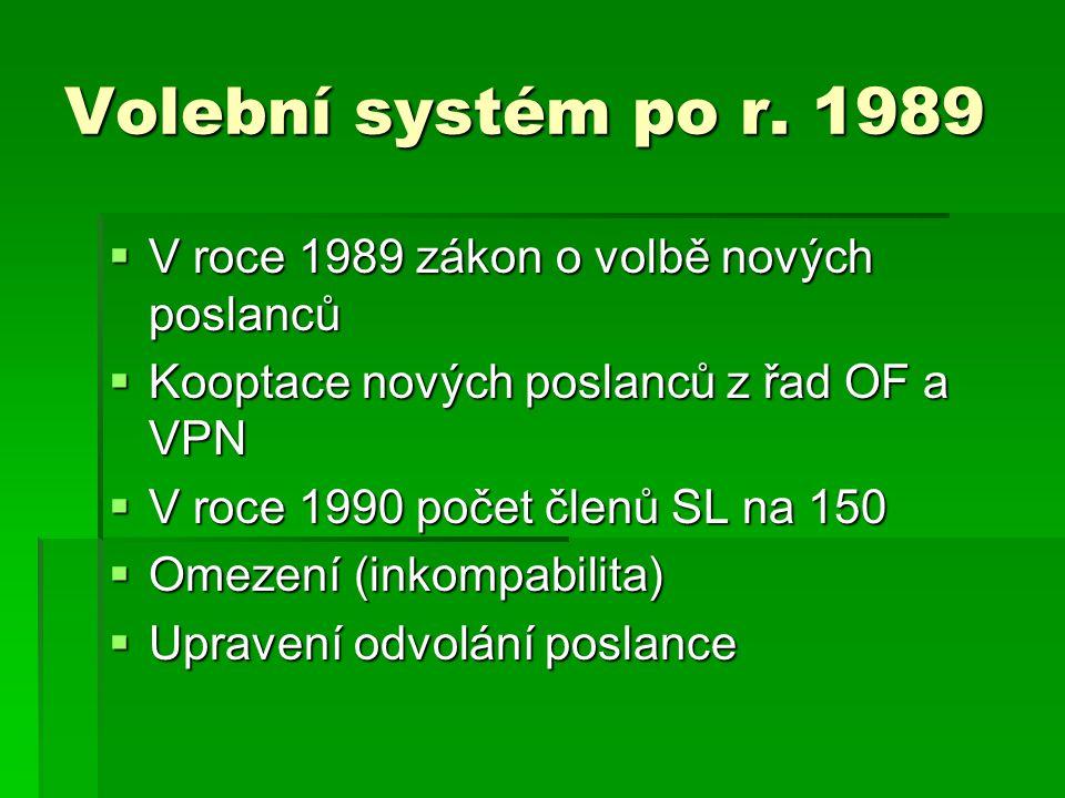 Volební systém po r. 1989 V roce 1989 zákon o volbě nových poslanců