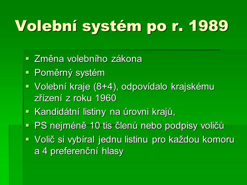 Volební systém po r. 1989 Změna volebního zákona Poměrný systém