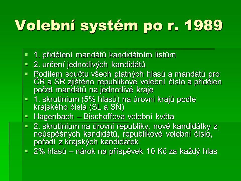 Volební systém po r. 1989 1. přidělení mandátů kandidátním listům