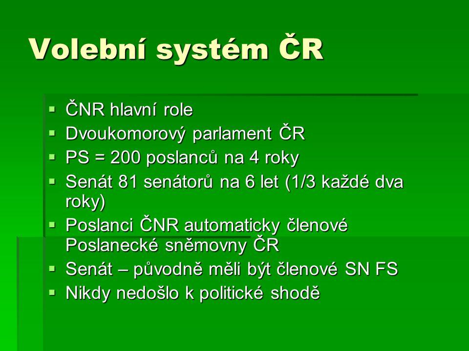 Volební systém ČR ČNR hlavní role Dvoukomorový parlament ČR