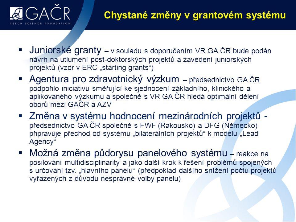 Chystané změny v grantovém systému