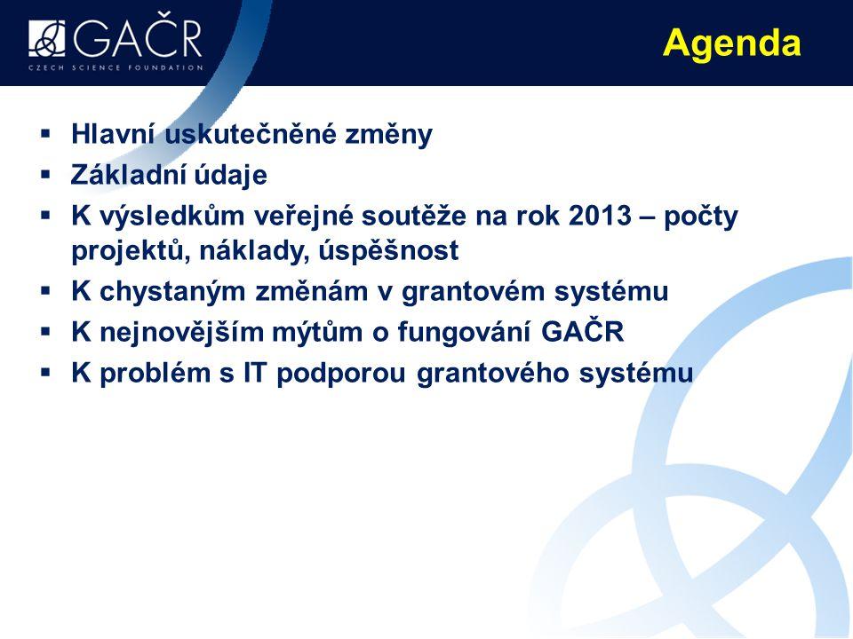 Agenda Hlavní uskutečněné změny. Základní údaje. K výsledkům veřejné soutěže na rok 2013 – počty projektů, náklady, úspěšnost.